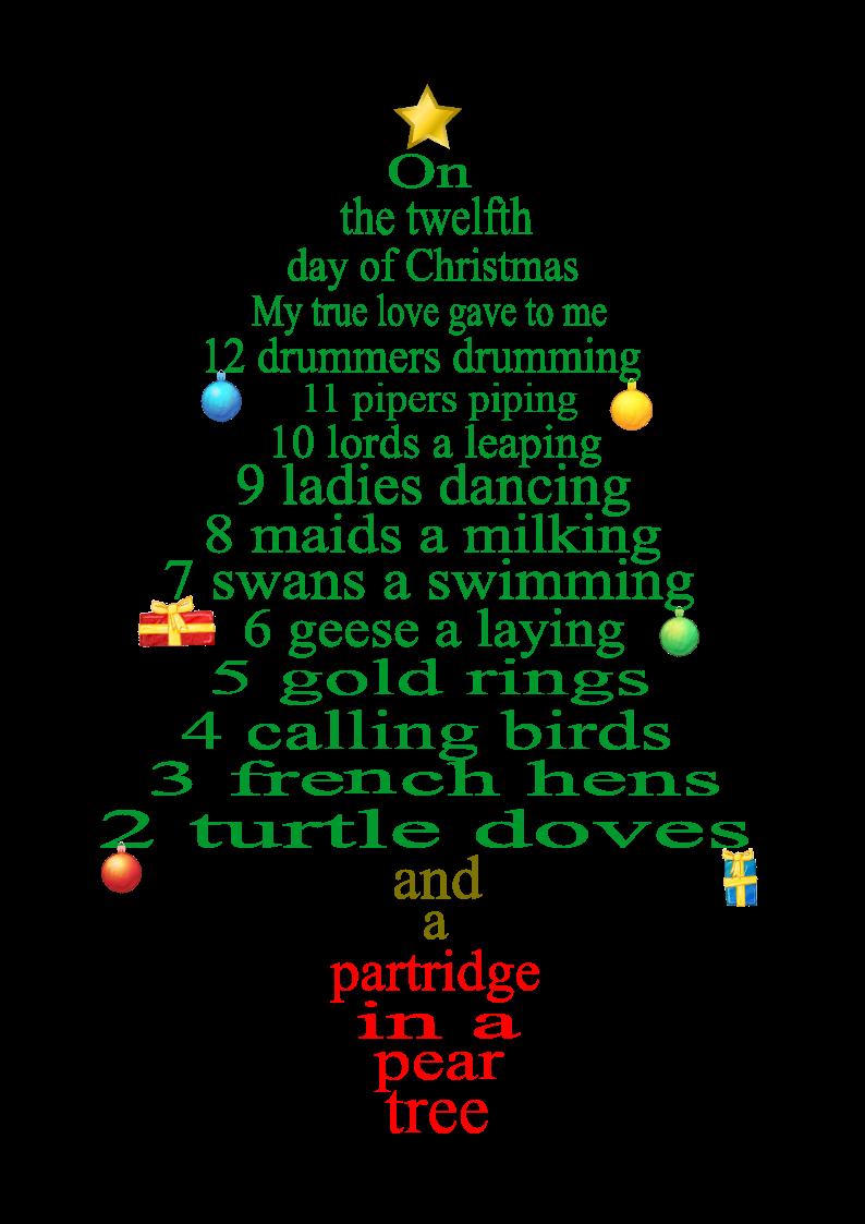 12 Days Of Christmas Lyrics.12 Day Of Christmas Lyrics As Tree Decorations